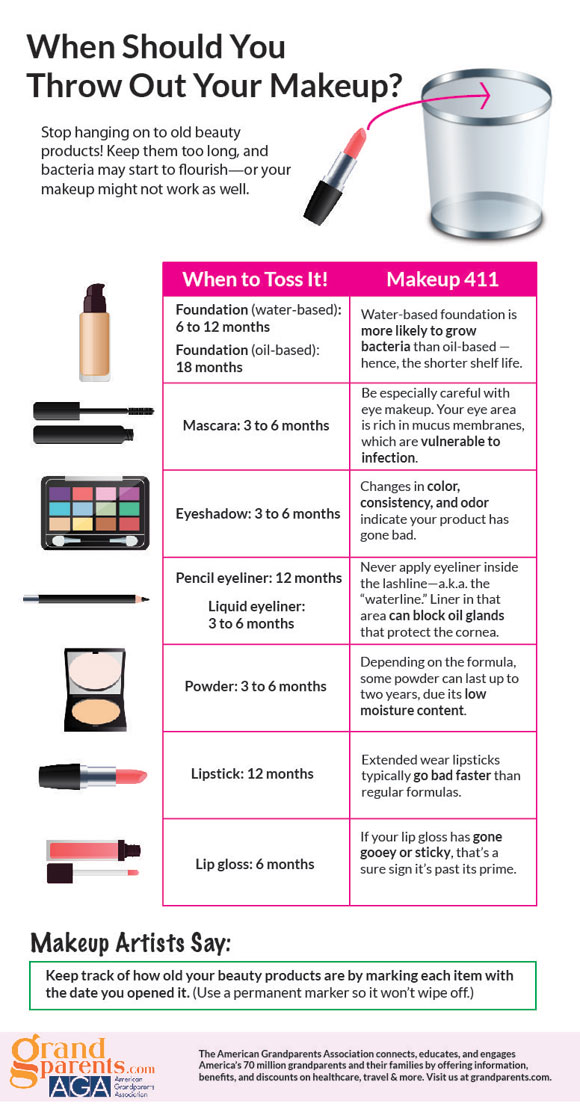How long can you keep makeup
