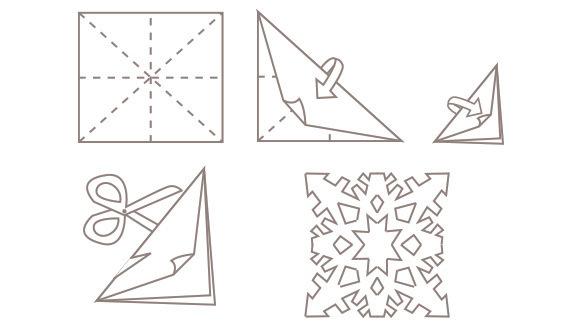 5 Make Paper Snowflakes  Grandparentscom